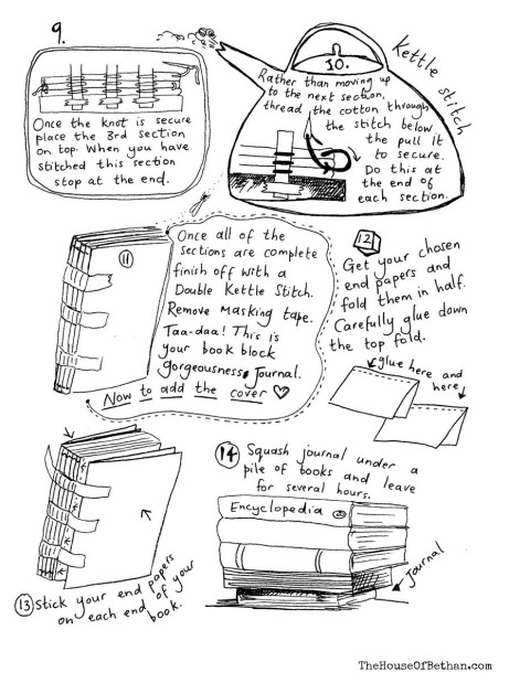 journal page 3